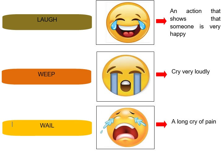Word meaning in english