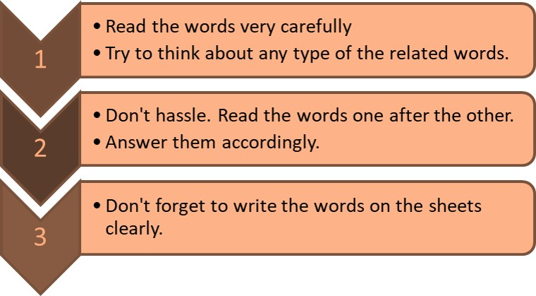 Class 8: Jumbled Words – Fun time - English Square