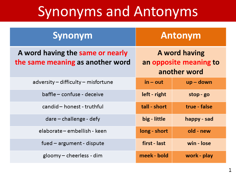 Class 4 Synonyms And Antonyms English Square