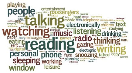 Words related to leisure, Household items/issues, Social causes, Outdoor locations and Activities