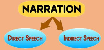 Voices and Narration